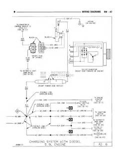 engine compartment wiring diagrams dodge diesel diesel truck resource forums