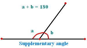 supplement math definition symbol for supplementary angles
