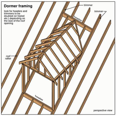 Dormer Window Construction Plans Timberframe