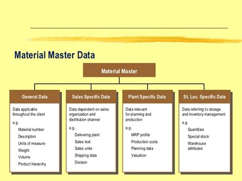 sap material master tables sap production planning