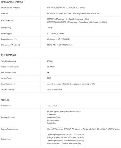 Harga Tp Link Wr940n jual tp link tl sg1024d harga bersaing spesifikasi