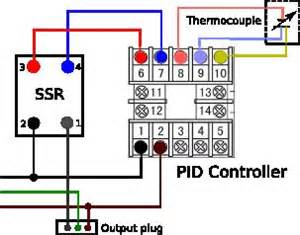 wiring a pid controller a free printable wiring diagrams