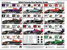 2014 Formula One Spotter Guide F1 Driver Numbers