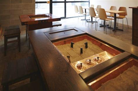 Japanese encyclopedia kotatsu horigotatsu table heater sunken table heater matcha japan