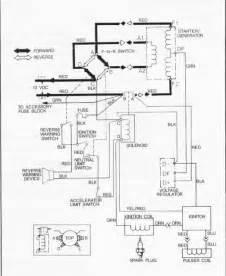 wiring diagram 1983 ez go gas golf cart wiring diagram ez go golf cart parts diagram club car