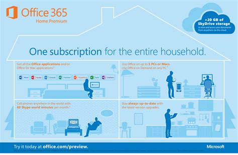 Office 365 Outlook Overview The New Office 365 Subscriptions For Consumers And Small