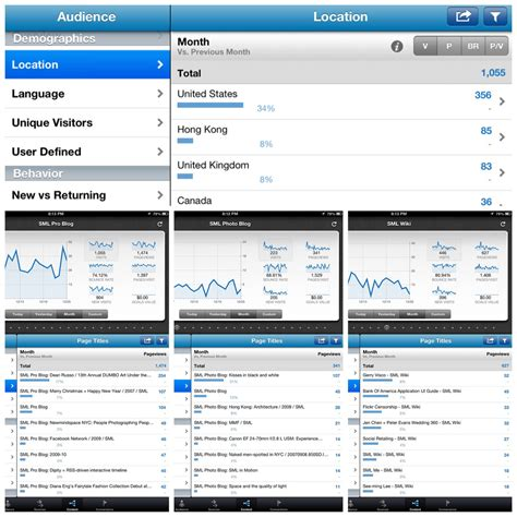 analytics for mobile app demographic feature on analytics for mobile app