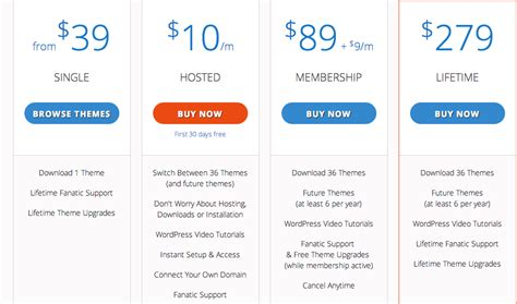 best wordpress templates for business the best wordpress templates for business