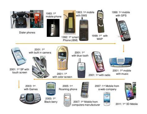 mobile phone feature mobile phone feature development timeline cameralk