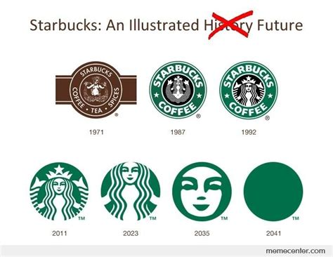 Starbucks Logo Meme - starbucks an illustrated future by ben meme center