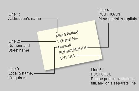 Royal Mail Address Finder Name Uk Clear Addressing