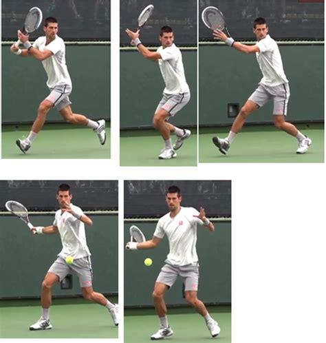 coup droit au tennis jouer comme les pros tennis pourcentage