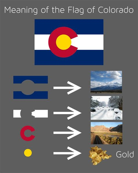 colorado flag colors 27 best flags meaning images on flags of the