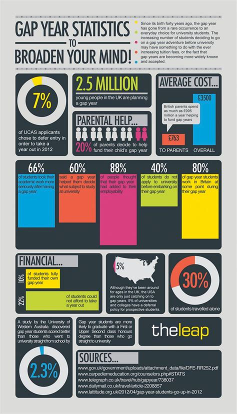 new year s facts by the numbers infographic infographic design service from 163 95 145 fatjoe