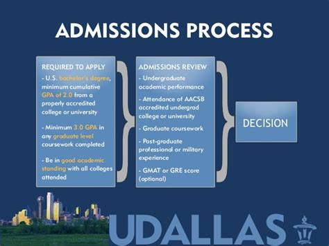 Acceptance Into Aacsb Mba Program From Non Accredited School by Mba And Ms Programs At The Of Dallas