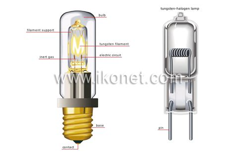 tungsten light bulbs for photography house gt electricity gt lighting gt tungsten halogen l