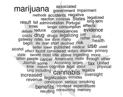 Marijuana Should Not Be Legalized Essay by Why Marijuana Should Not Be Legalized Essay Checker