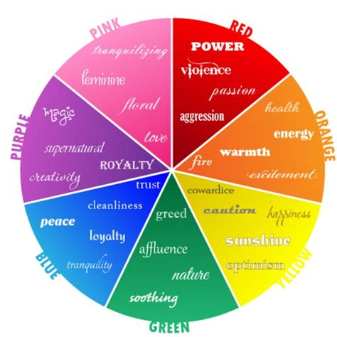 color meanings and symbolism chart purple violet feng shui farben und ihre bedeutung in unserem lebensraum