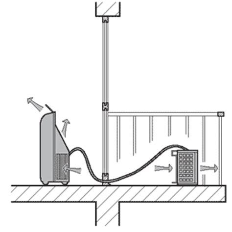 Comment Installer Un Climatiseur 2735 by Installer Un Climatiseur Mobile Par Denis Rabat 233