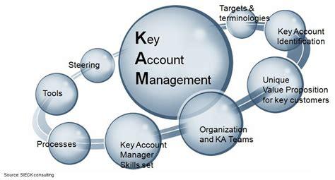 key account renit bains