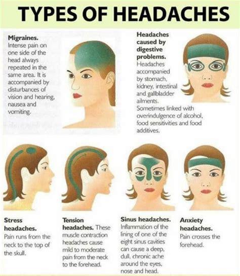 25 best ideas about types of headache on headache relief sinus migraine and