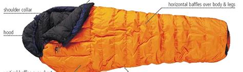 Dhaulagiri Sleeping Bag Dreamoz 500 sleeping bag guide adventure alternative expeditions
