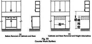 Kitchen Cabinet Height From Counter Ada Kitchen Cabinets Kitchen Cabinet Ideas