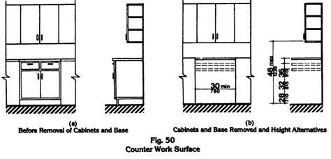 Ada Kitchen Cabinets ada kitchen cabinets kitchen cabinet ideas ada bathroom