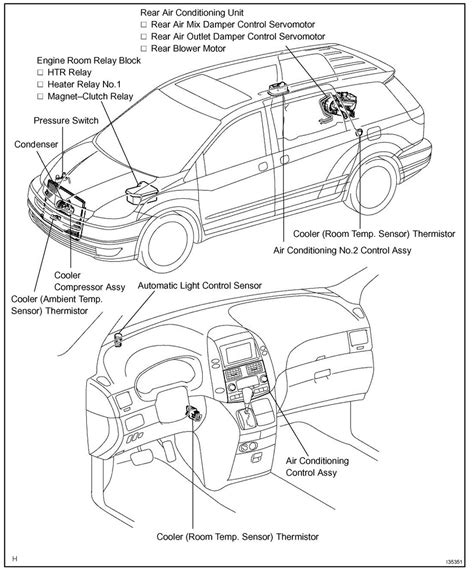 What Countries Does Toyota Operate In Toyota Questions I A 2008 Toyota Seinna And