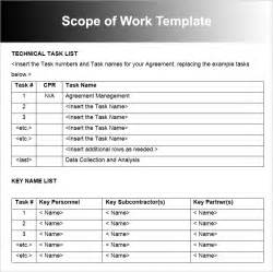 Construction Statement Of Work Template by Scope Of Work Templates Free Word Pdf Document