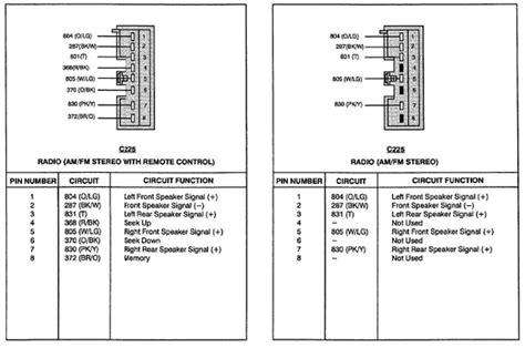 1993 ford f150 radio wiring diagram ford f 150 radio