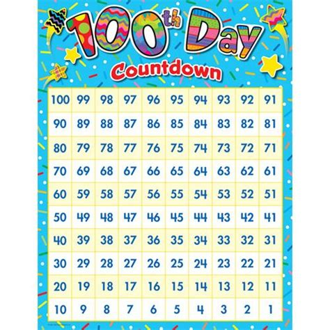 Do Calendars Count As Media Mail 100 Day Countdown Chart Printables