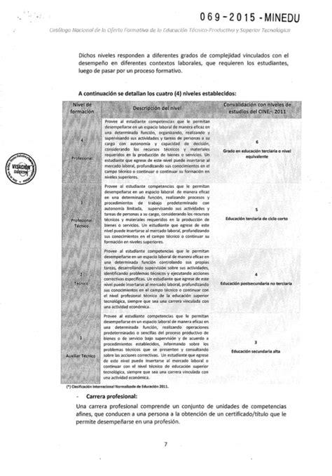 decreto supremo n 010 2015 minedu modifica el reglamento rvm n 176 069 2015 minedu aprobar el dise 241 o curricular b 225 sico