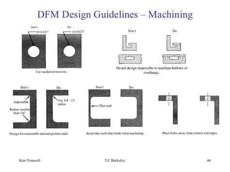 design for manufacturing dfm guidelines design formanufacturingandassembly