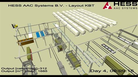 plant layout youtube flexsim simulation model of a plant for autoclaved aerated