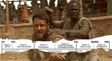 gladiator film script whatascript get your screenplay read not tossed