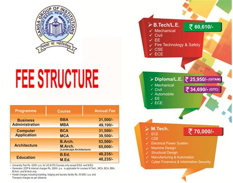 Shadan College Of Mba Fee Structure by Fee Structure National
