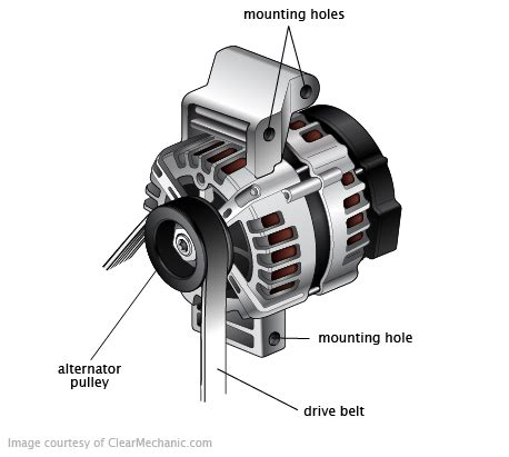 wiring diagram for e46 alternator wiring diagram fan