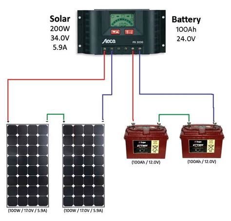 solar panel system 12 volt boat wiring diagram get wiring diagram free