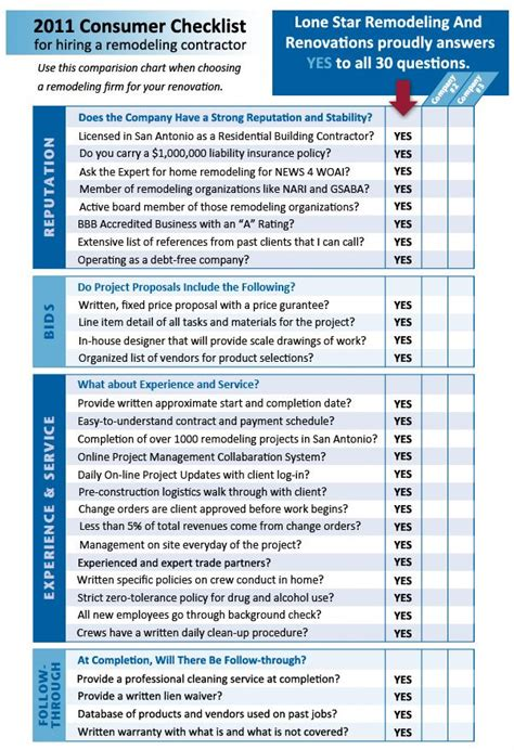 bathroom remodel checklist 2011 consumer checklist for hiring a remodeling contractor