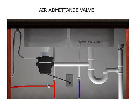 Air Admittance Valve Plumbing by Index Of Gallery Images Plumbing Kitchens And Bathrooms