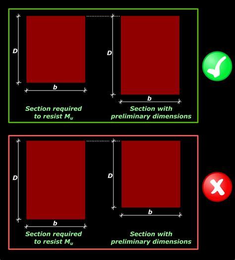 design effect less than 1 reinforced concrete design chapter 4 cont 2