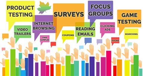 Online Surveys For Money Canada - make money online with the best paid survey sites in canada