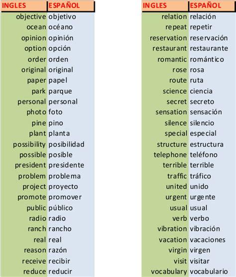Imagenes De Palabras En Ingles Y Español | tareas de williams avila primero quot a quot palabras en ingles y