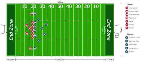 football field template for building plays