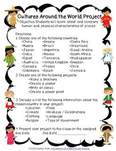 Japanese Food Culture Essay by Culture Around The World Project Free Info Sheets Research Paper And Rubric Top Teachers