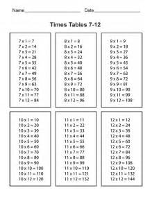 13 Times Table by Free Worksheets 187 13 Times Tables Chart Free Math