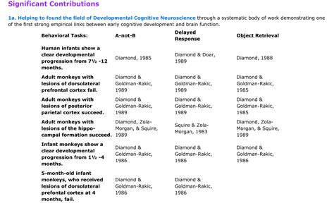 b07hyyggt1 les neurosciences cognitives dans la cognitive neuroscience research paper topics