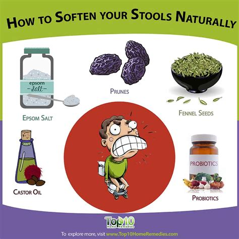 Stool Remedies by How To Soften Your Stools Naturally Top 10 Home Remedies