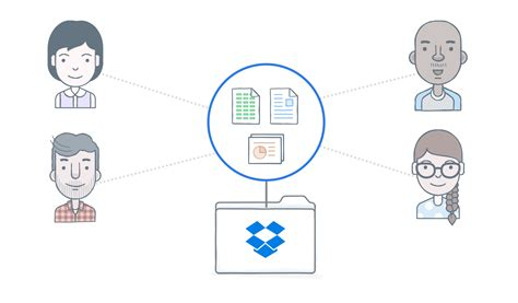 dropbox benefits benefits of using dropbox in your businesses net